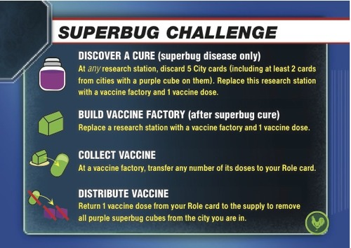 pandemic supervakcinos gamyba